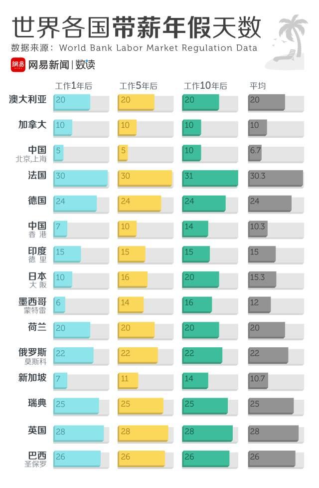 中国人真的好累啊-激流网