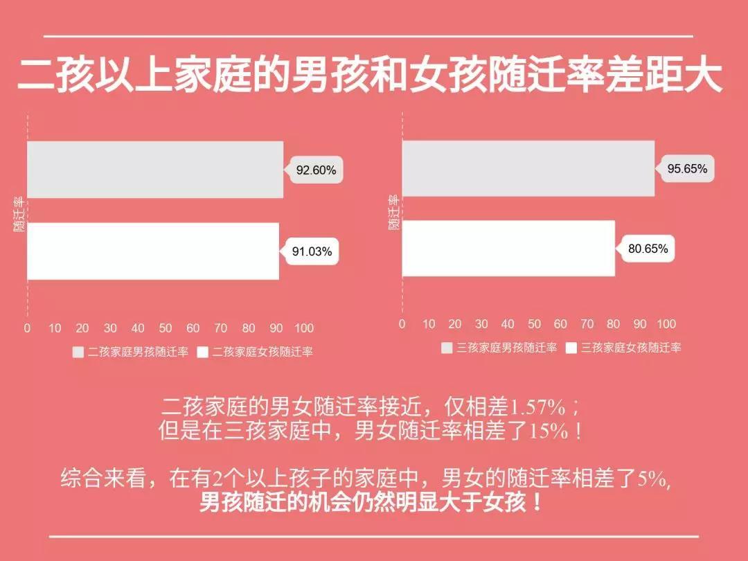 深圳流动儿童调查:十年了,被留守的依然是女孩-激流网