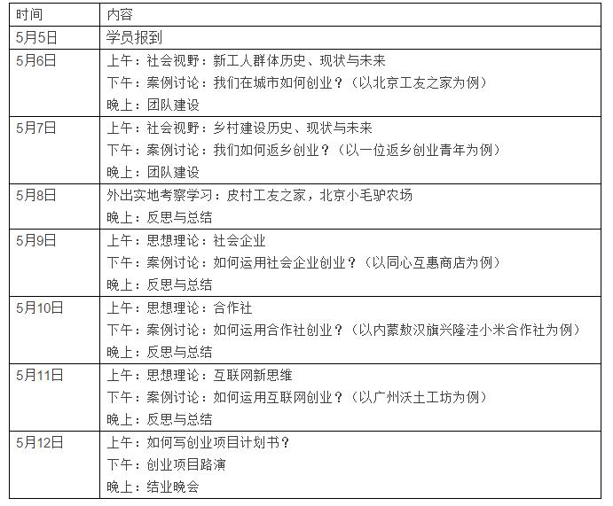 工人大学16期招生简章-激流网