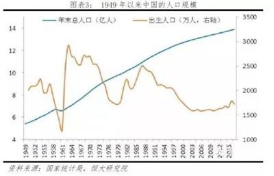 无处安放的中国家庭债务-激流网