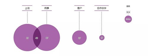 职场性骚扰调查报告丨九成以上的受害者是女性-激流网