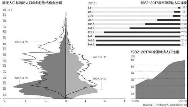 """与卢荻商榷:""""中国工资"""",真的还在快速增长吗?-激流网"""