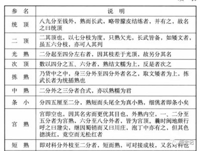 """中国人荒唐的""""人参迷信"""",是如何形成的?-激流网"""