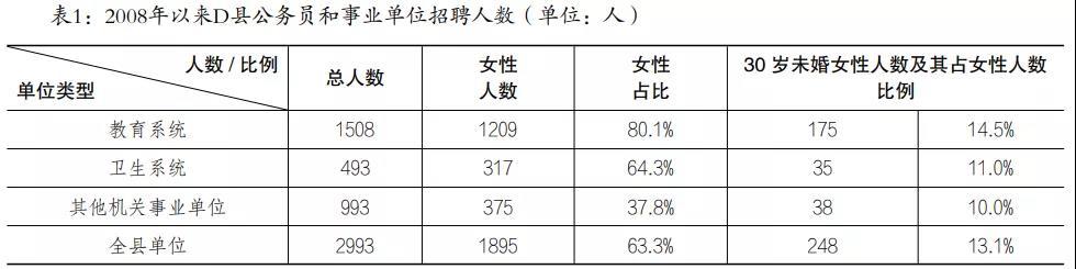 """小县城里的体制内""""剩女"""": 一个日益庞大却被悬置的群体?-激流网"""