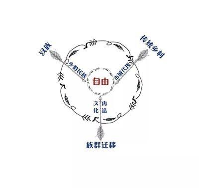 新疆快三官方下载_花少钱中大奖22270.COM-_城边异乡人:一个苗工的杭州二十年-激流网